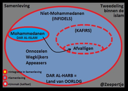 moslim-gemeenschap-samenleving