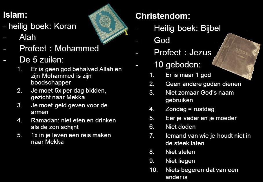 tien geboden bijbel #okv22 - agneswamu
